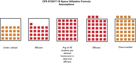 CPSSpaceUtilSY17